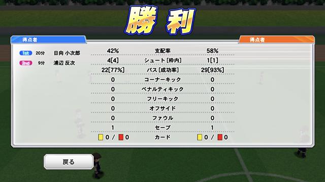 試合結果の詳細