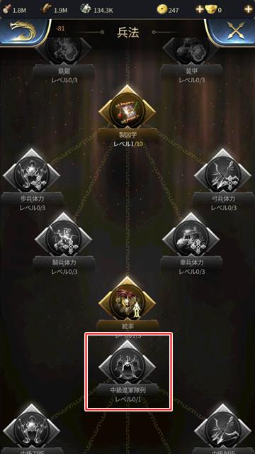 中級進軍整列